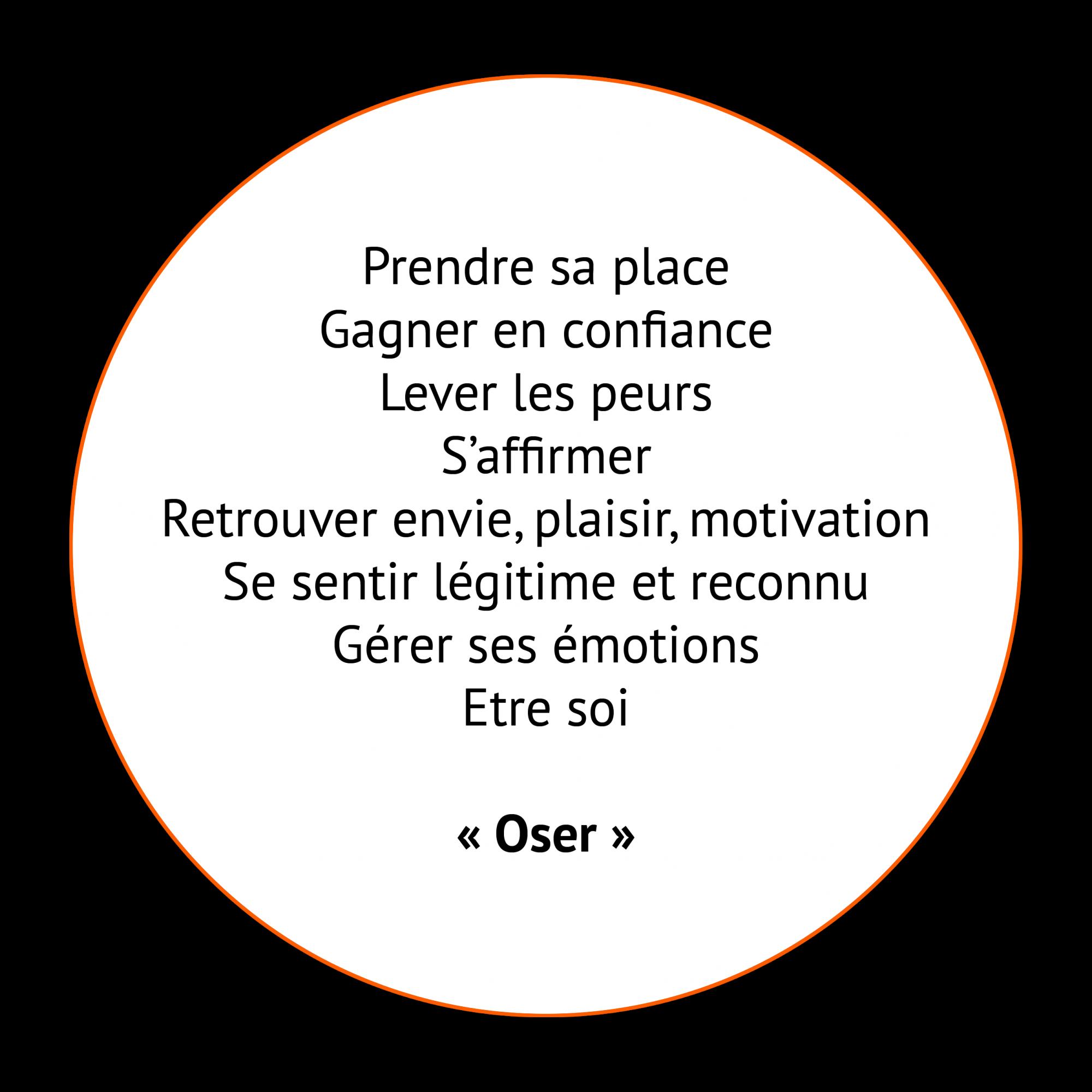 coaching positionnement - Christine Desseaux - Pépites conseil - Lille Métropole