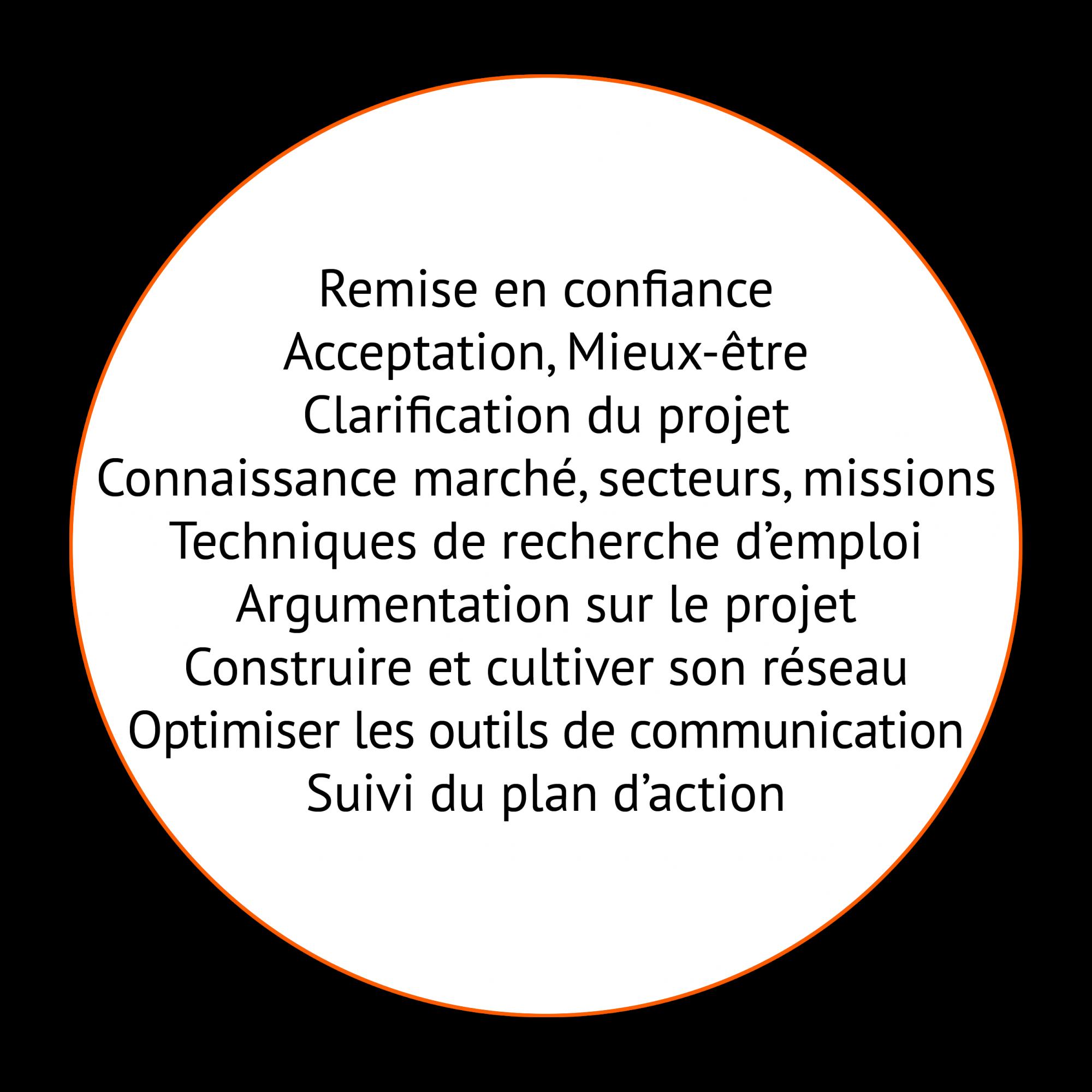 cercle outplacement - Pépites conseil - Christine Desseaux - Lille Métropole